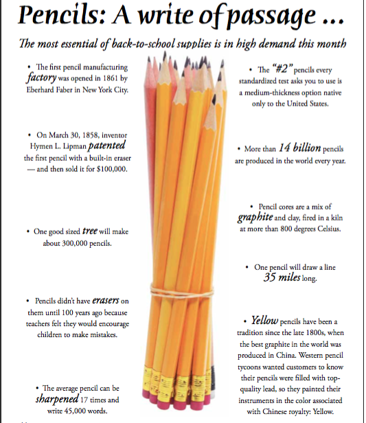 Pencils: A write of passage … | Shore Home & Garden Magazine